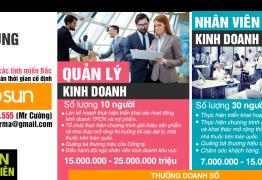 Ecosun Pharma Tuyển dụng 10 Quản lý Kinh doanh & 20 nhân viên kinh doanh